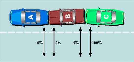 diagram 11.4
