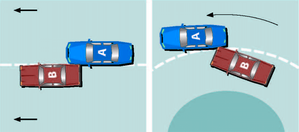 diagram 12.2