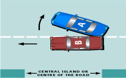 diagram 12.3