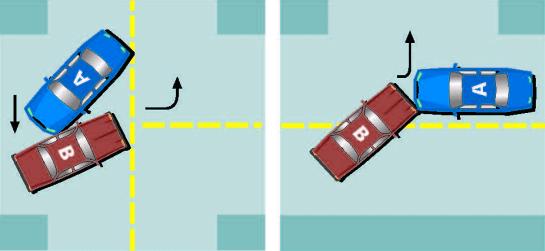 diagram 14.5